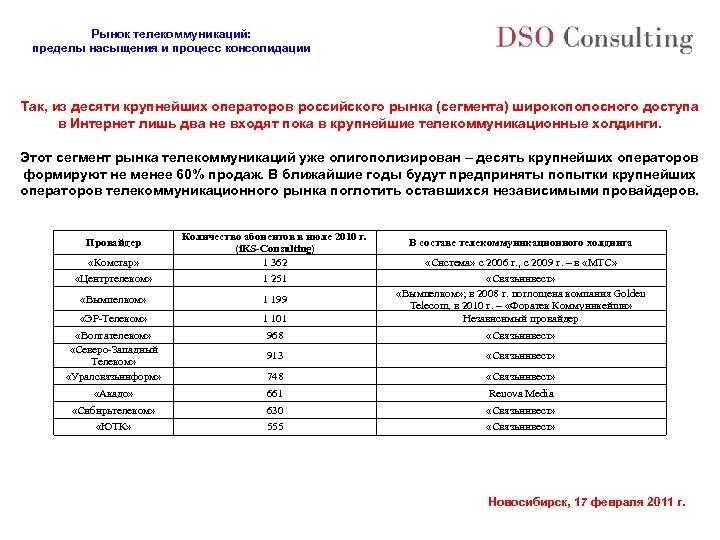 Рынок телекоммуникаций: пределы насыщения и процесс консолидации Так, из десяти крупнейших операторов российского рынка