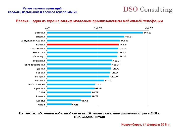 Рынок телекоммуникаций: пределы насыщения и процесс консолидации Россия – одна из стран с самым