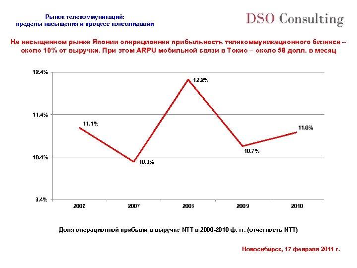 Рынок телекоммуникаций: пределы насыщения и процесс консолидации На насыщенном рынке Японии операционная прибыльность телекоммуникационного