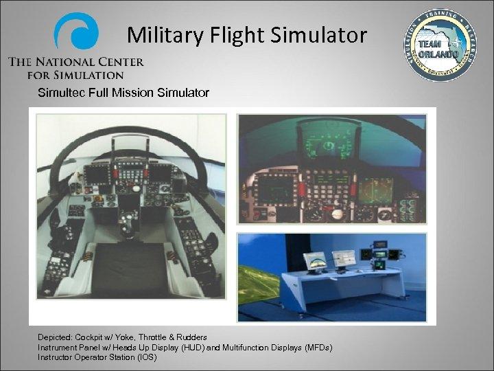 Military Flight Simulator Simultec Full Mission Simulator Depicted: Cockpit w/ Yoke, Throttle & Rudders