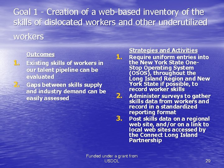 Goal 1 - Creation of a web-based inventory of the skills of dislocated workers