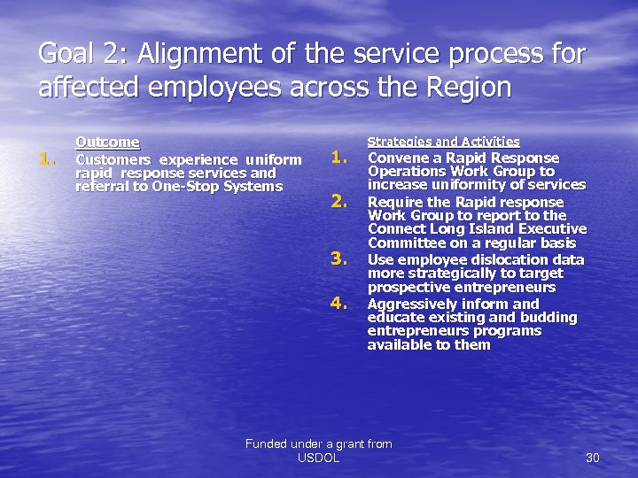 Goal 2: Alignment of the service process for affected employees across the Region 1.