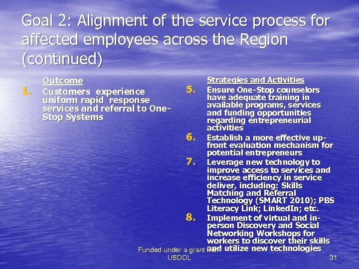 Goal 2: Alignment of the service process for affected employees across the Region (continued)