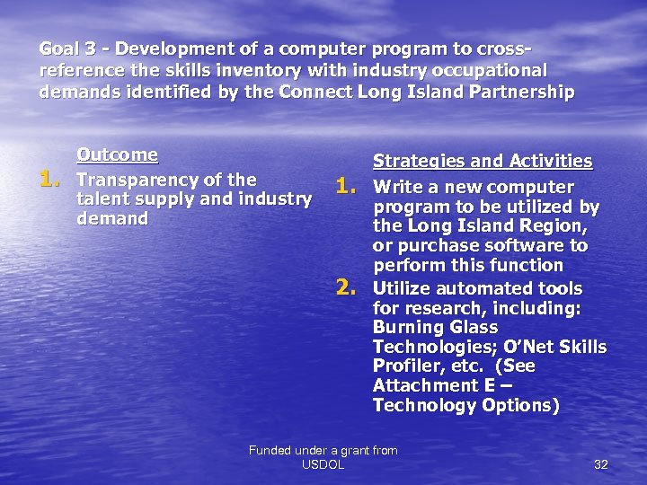 Goal 3 - Development of a computer program to crossreference the skills inventory with