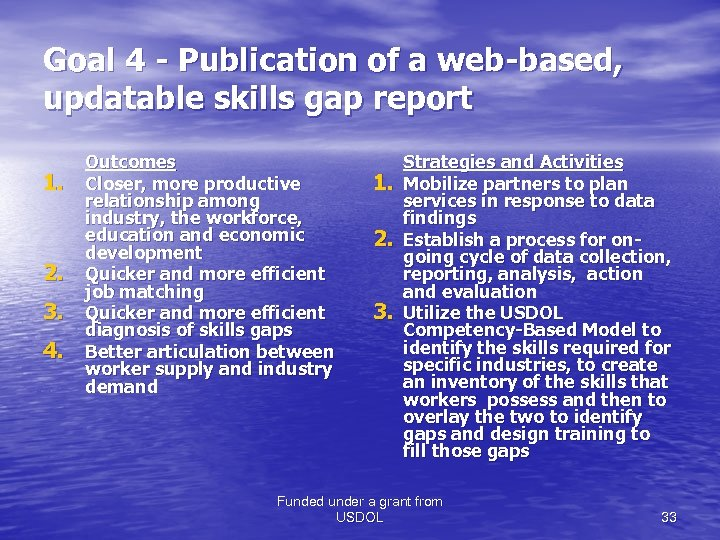 Goal 4 - Publication of a web-based, updatable skills gap report 1. 2. 3.