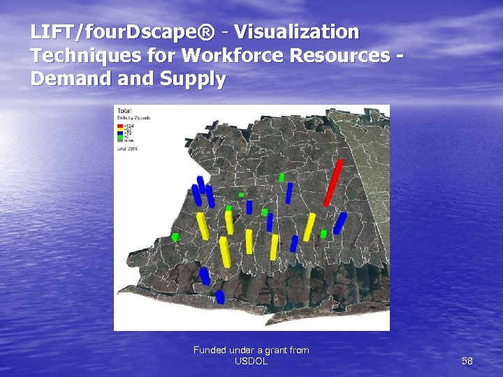 LIFT/four. Dscape® - Visualization Techniques for Workforce Resources Demand Supply Funded under a grant