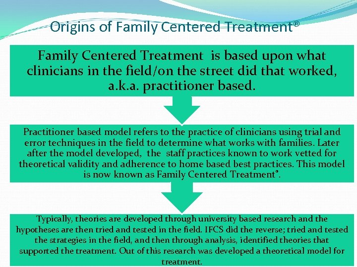 Origins of Family Centered Treatment® Family Centered Treatment is based upon what clinicians in