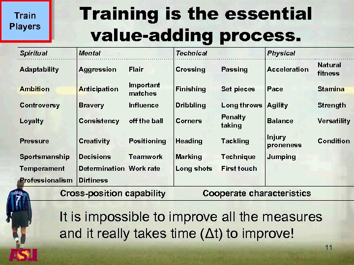 Training is the essential value-adding process. Train Players Spiritual Mental Technical Physical Adaptability Aggression