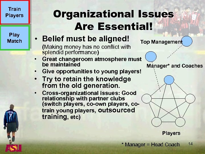 Train Players Play Match Organizational Issues Are Essential! • Belief must be aligned! Top