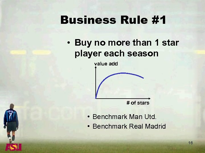 Business Rule #1 • Buy no more than 1 star player each season value