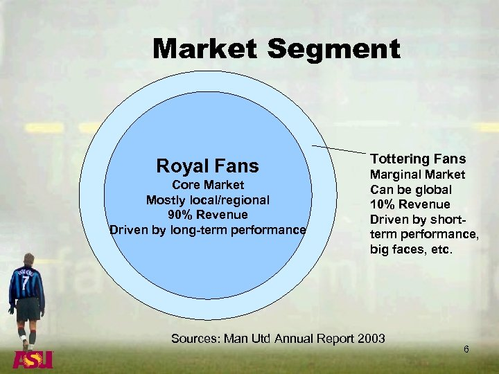 Market Segment Royal Fans Core Market Mostly local/regional 90% Revenue Driven by long-term performance