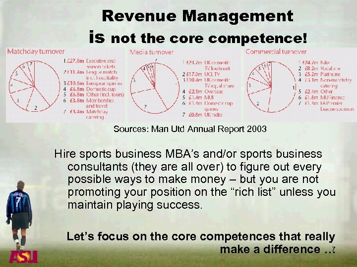 Revenue Management is not the core competence! Sources: Man Utd Annual Report 2003 Hire