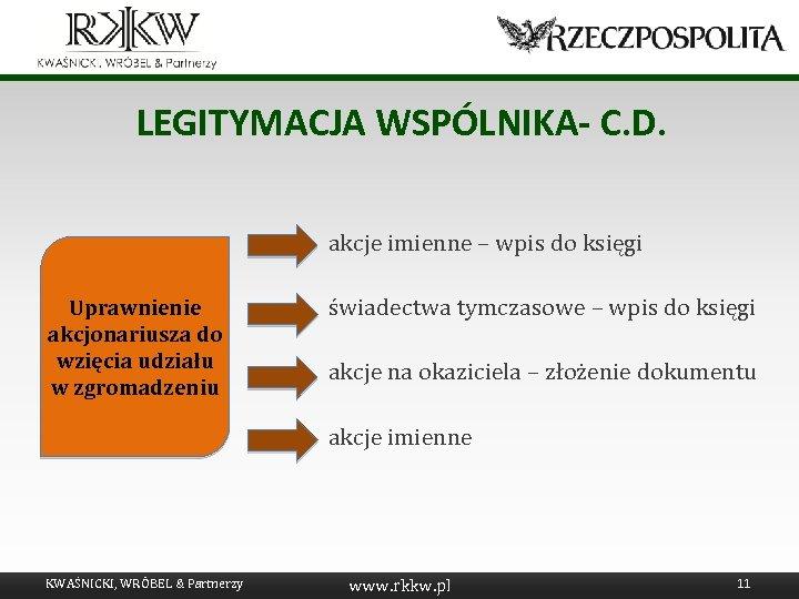 LEGITYMACJA WSPÓLNIKA- C. D. akcje imienne – wpis do księgi Uprawnienie akcjonariusza do wzięcia