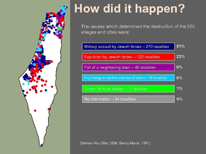 How did it happen? The causes which determined the destruction of the 530 villages