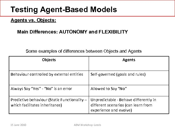 Testing Agent-Based Models Agents vs. Objects: Main Differences: AUTONOMY and FLEXIBILITY Some examples of