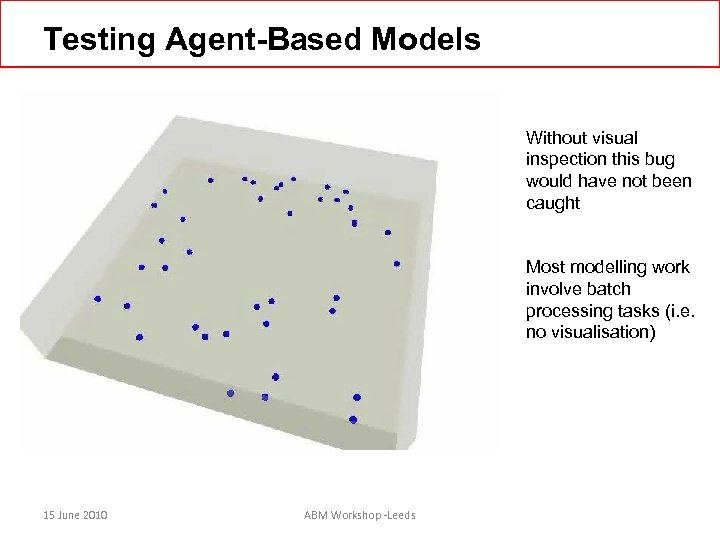 Testing Agent-Based Models Without visual inspection this bug would have not been caught Most