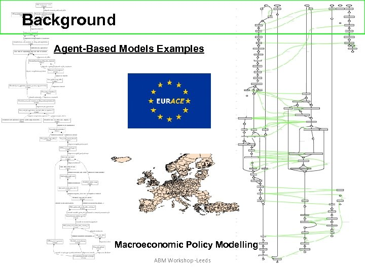Background Agent-Based Models Examples Macroeconomic Policy Modelling 15 June 2010 ABM Workshop -Leeds