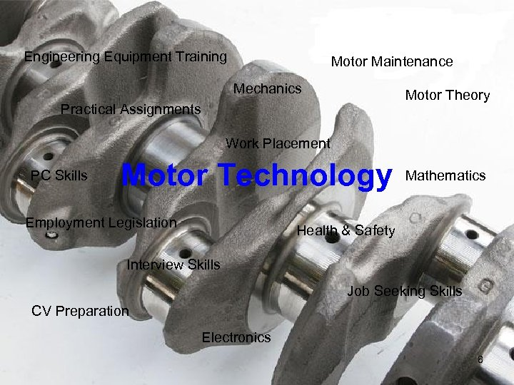 Engineering Equipment Training Motor Maintenance Mechanics Motor Theory Practical Assignments Work Placement PC Skills