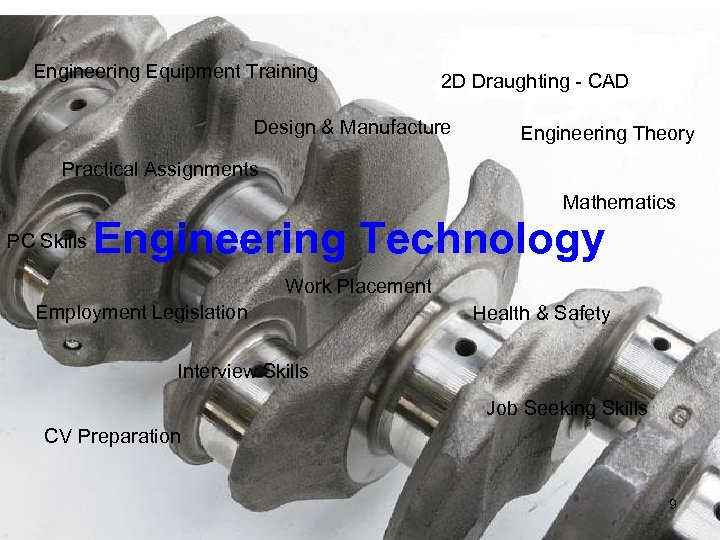 Engineering Equipment Training 2 D Draughting - CAD Design & Manufacture Engineering Theory Practical