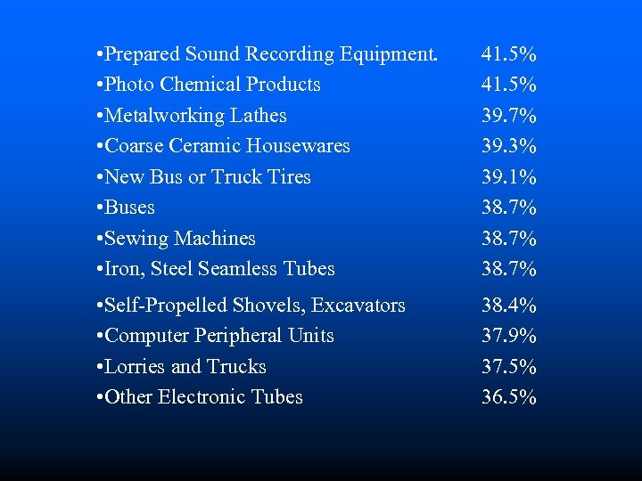 • Prepared Sound Recording Equipment. • Photo Chemical Products • Metalworking Lathes •