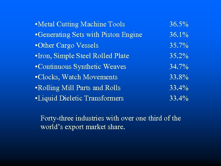 • Metal Cutting Machine Tools • Generating Sets with Piston Engine • Other