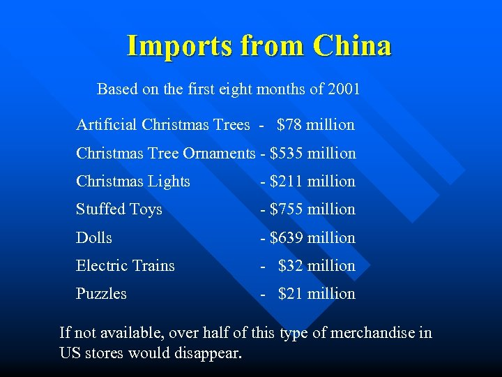 Imports from China Based on the first eight months of 2001 Artificial Christmas Trees