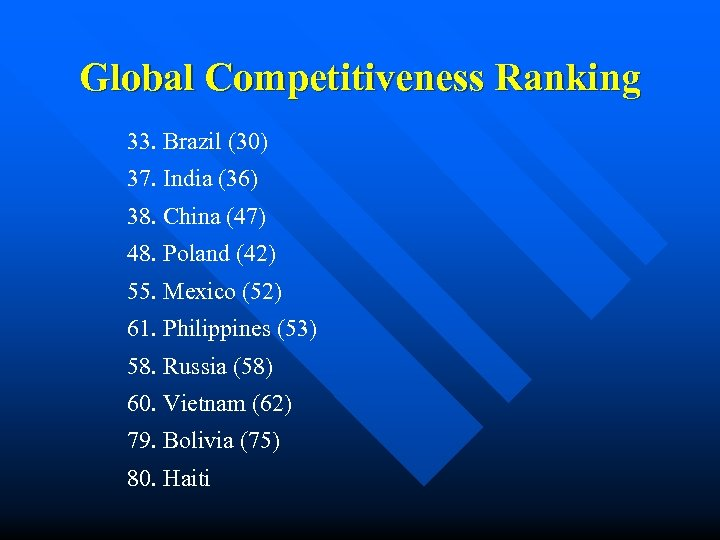 Global Competitiveness Ranking 33. Brazil (30) 37. India (36) 38. China (47) 48. Poland