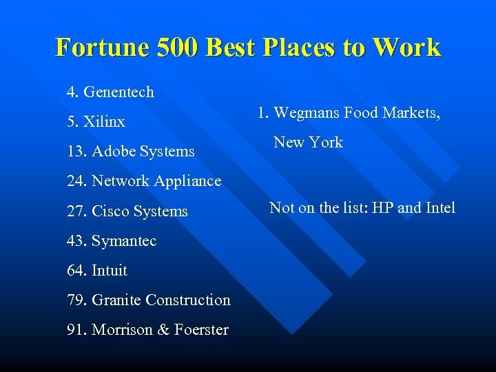 Fortune 500 Best Places to Work 4. Genentech 5. Xilinx 13. Adobe Systems 1.