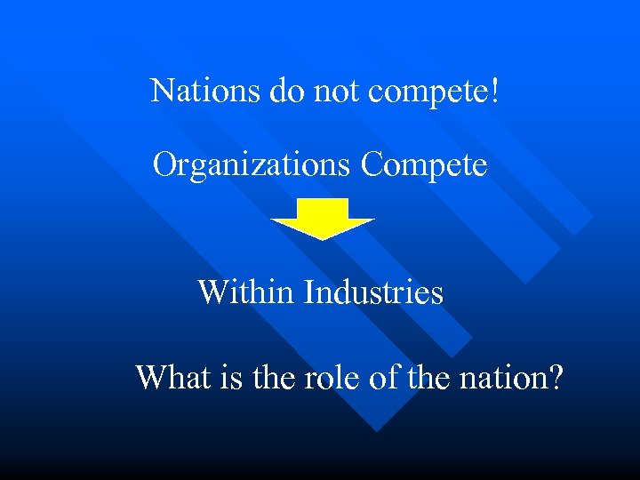 Nations do not compete! Organizations Compete Within Industries What is the role of the