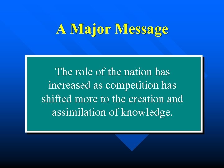 A Major Message The role of the nation has increased as competition has shifted