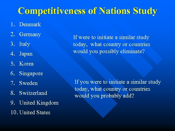 Competitiveness of Nations Study 1. Denmark 2. Germany 3. Italy 4. Japan If were