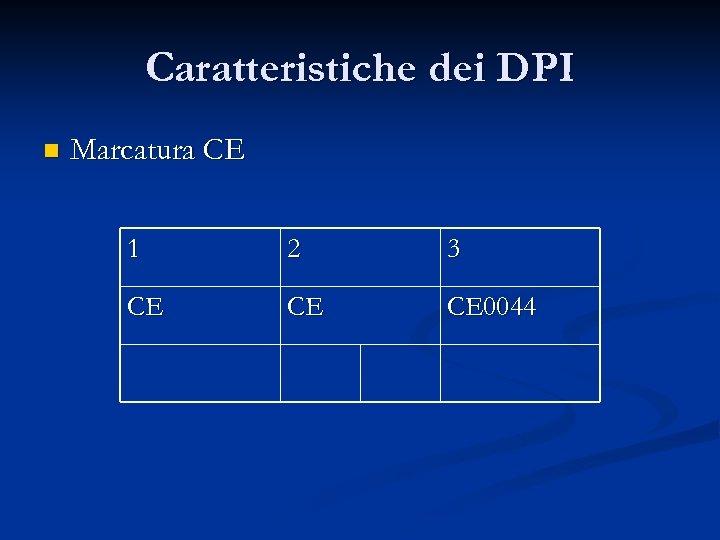 Caratteristiche dei DPI n Marcatura CE 1 2 3 CE CE CE 0044