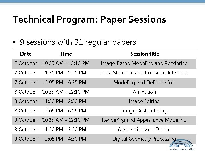 Technical Program: Paper Sessions • 9 sessions with 31 regular papers Date Time Session