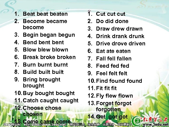 1. Beat beaten 2. Become became become 3. Begin began begun 4. Bend bent