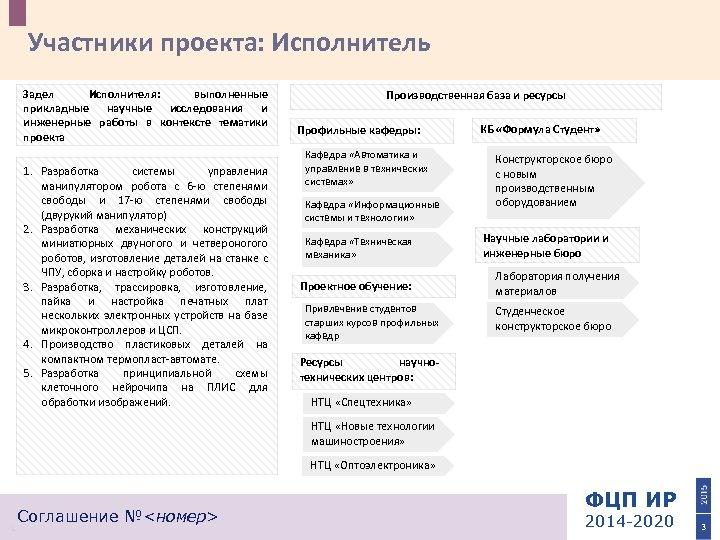 Участники проекта: Исполнитель Задел Исполнителя: выполненные прикладные научные исследования и инженерные работы в контексте