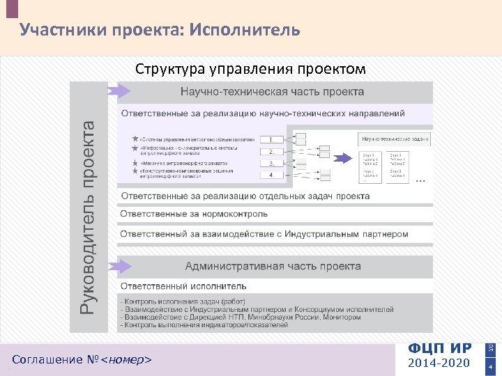 Участники проекта: Исполнитель Структура управления проектом Соглашение №<номер> ФЦП ИР 2014 -2020 4