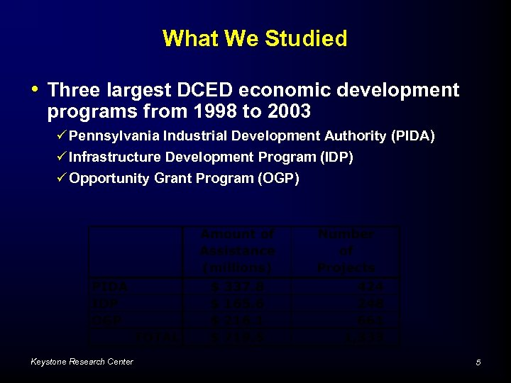 What We Studied • Three largest DCED economic development programs from 1998 to 2003