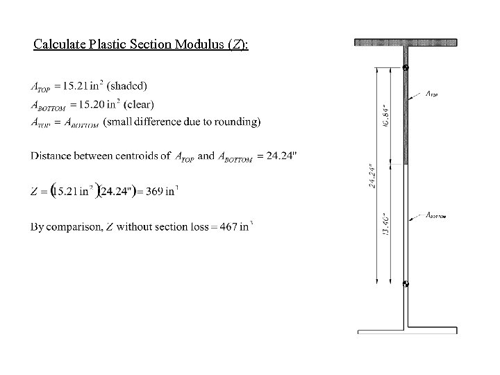 Calculate Plastic Section Modulus (Z):