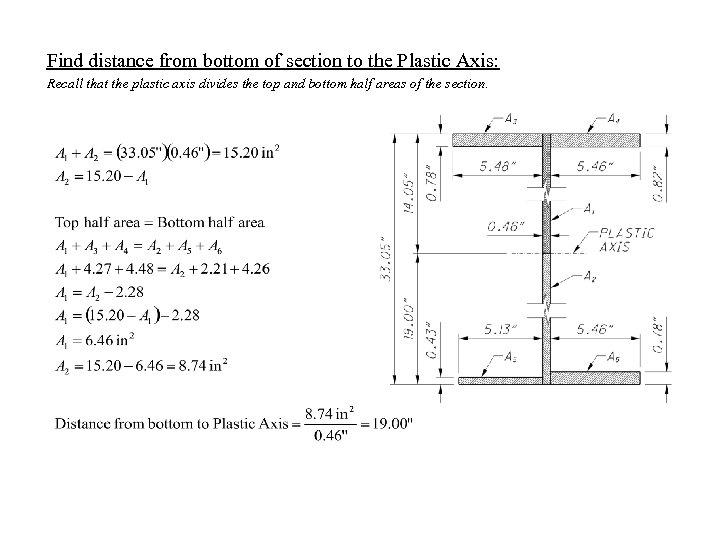 Find distance from bottom of section to the Plastic Axis: Recall that the plastic