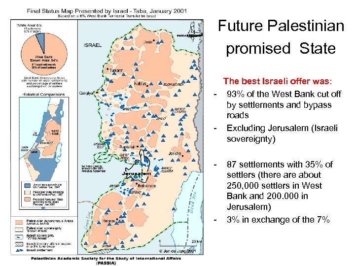 Future Palestinian promised State The best Israeli offer was: - 93% of the West