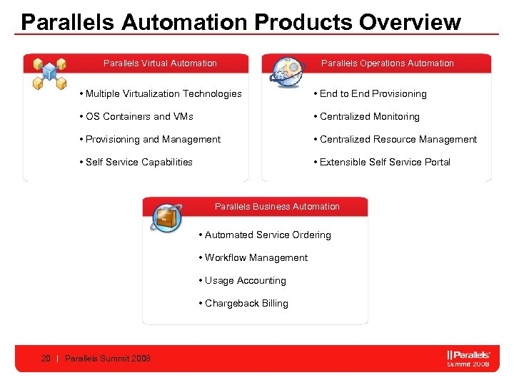 Parallels Automation Products Overview Parallels Manager Virtual Automation Operations Manager Parallels Operations Automation •