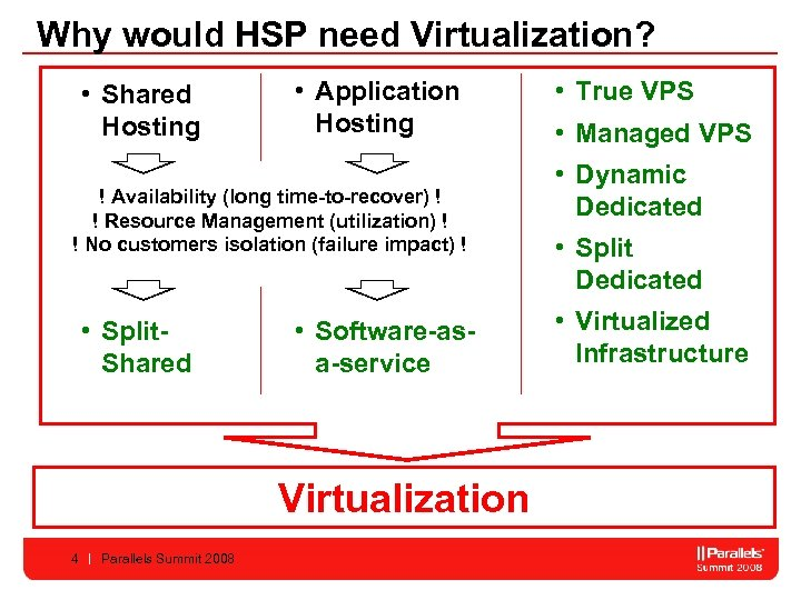 Why would HSP need Virtualization? • Shared Hosting • Application Hosting ! Availability (long