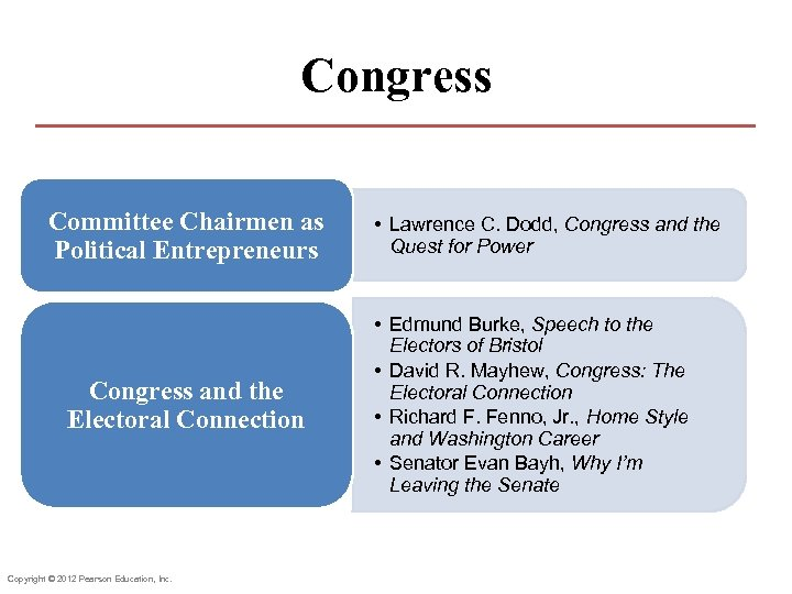 Congress Committee Chairmen as Political Entrepreneurs Congress and the Electoral Connection Copyright © 2012