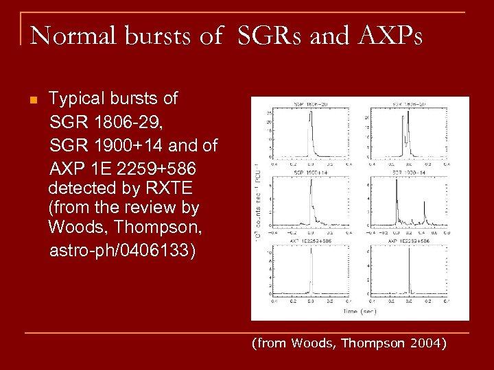 Normal bursts of SGRs and AXPs n Typical bursts of SGR 1806 -29, SGR