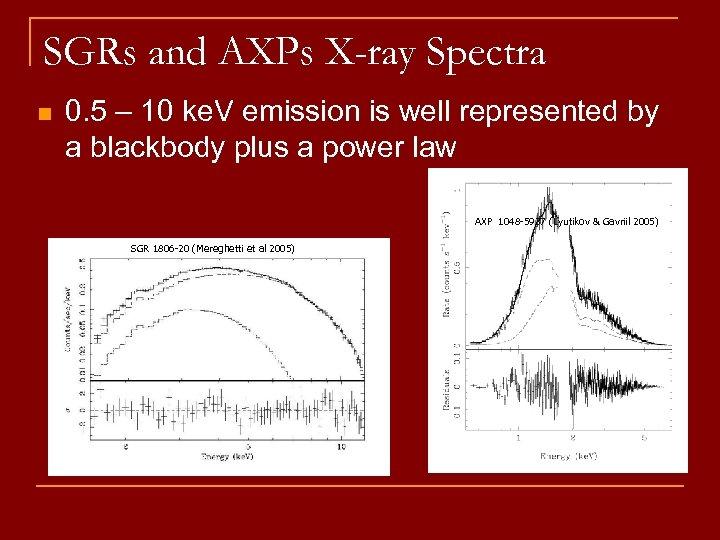 SGRs and AXPs X-ray Spectra n 0. 5 – 10 ke. V emission is