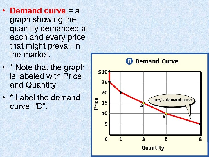 • Demand curve = a graph showing the quantity demanded at each and