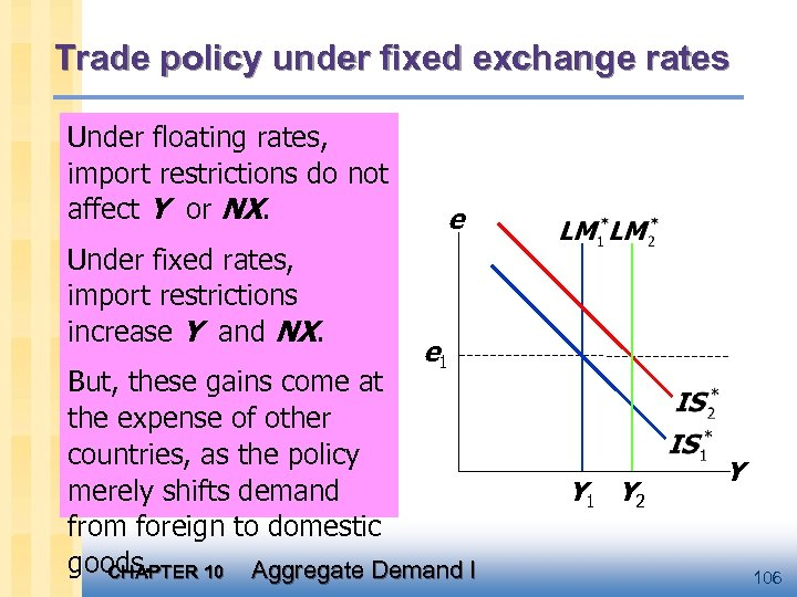 Trade policy under fixed exchange rates Under floating on A restriction rates, import restrictions