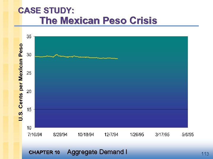 CASE STUDY: The Mexican Peso Crisis CHAPTER 10 Aggregate Demand I 113