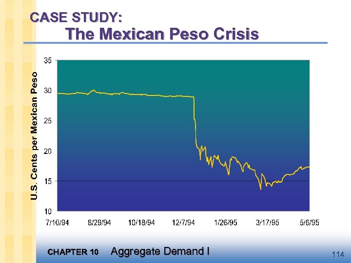 CASE STUDY: The Mexican Peso Crisis CHAPTER 10 Aggregate Demand I 114