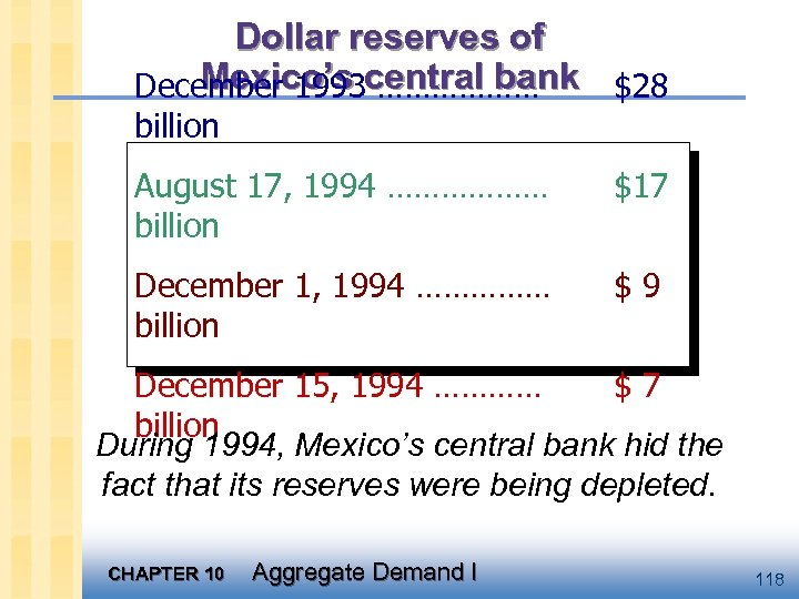 Dollar reserves of Mexico's ……………… December 1993 central bank $28 billion August 17, 1994